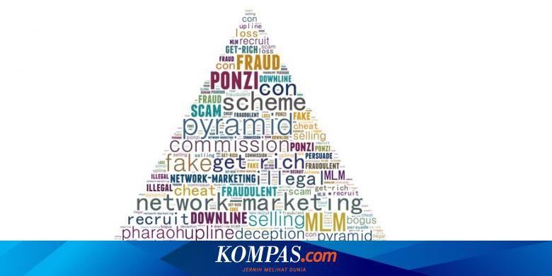 Mengenal Bisnis  MLM Halaman all – Kompas.com